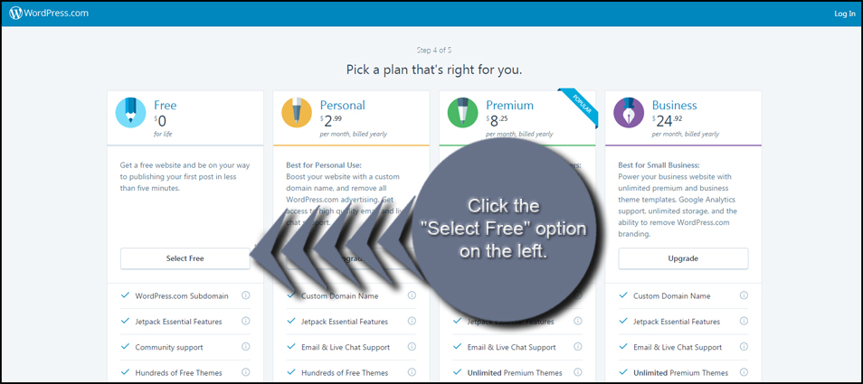 WordPress Select Free