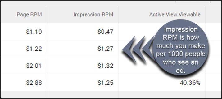 Impression RPM