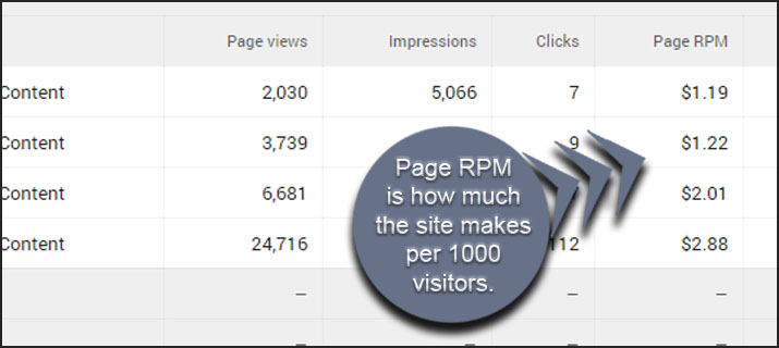 Page RPM