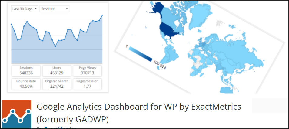 Google Analytics Dashboard WP
