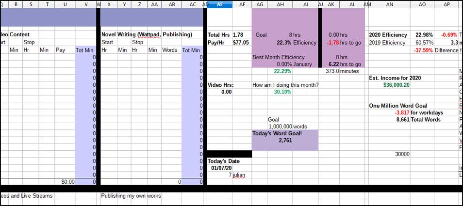 My Personal Spreadsheet